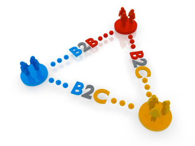 B2B2C Business to Business to Customer